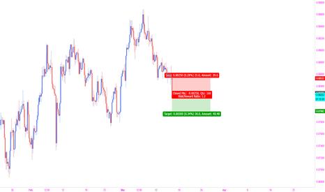 EURGBP: eurogbp sell