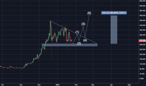 Monero cryptocurrencies bit info charts