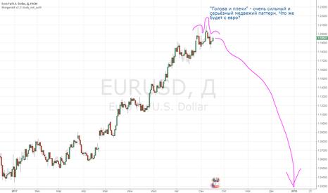 EURUSD: Обвал Евро.