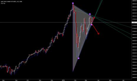 ES1!: S&P 500 E-MINI FUTURES