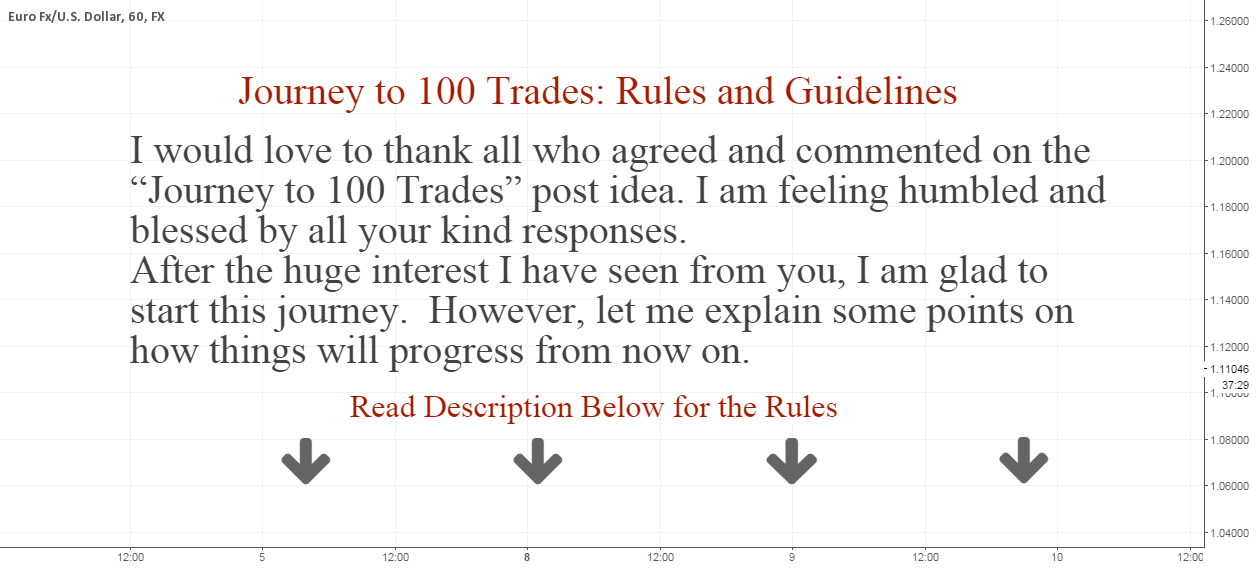 Journey to 100 Trades: Rules and Guidelines #forex