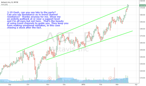 ACT: ACT- Can You Say RESISTANCE? As In Trend Channel Resistance.