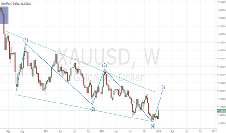 """XAUUSD: """"5th WAVE"""" in WEEKLY GOLD, take a chance for long."""
