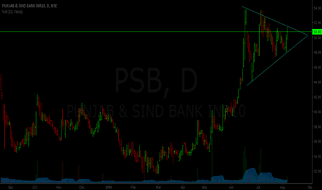 PSB: Punjab and Sind Bank - breakout from symmetrical triangle