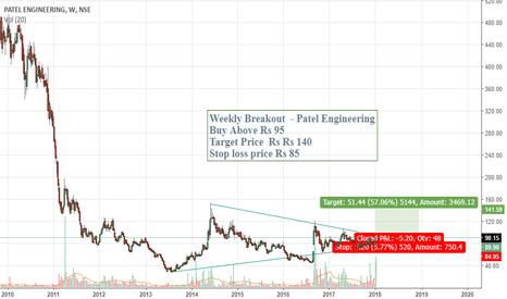 PATELENG: Weekly Breakout in Patel Engineering