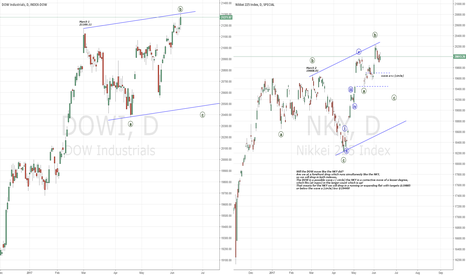 NKY: What will happen next?