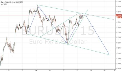 EURUSD: eurusd short medium term