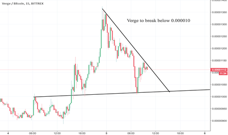 XVGBTC: Verge to fall below 0.000010,, BUYING OPPORTUNITY COMING!