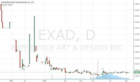 EXAD: $EXAD Floor Price