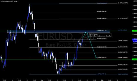 EURUSD: EURUSD Trading the 61.8 Zone
