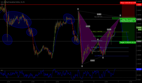 USDCAD: Emerging Bat on the M15