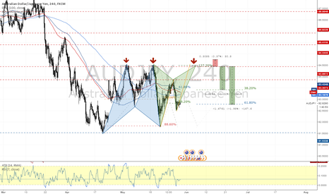 AUDJPY: AUDJPY Gartley bearish at key resistance