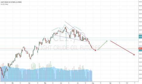 CL1!: WTI buy at support but longer term still bearish