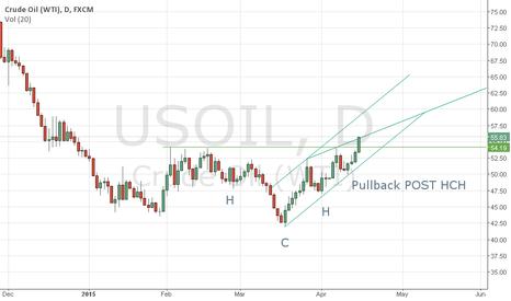 USOIL: Pullback