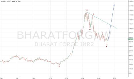 BHARATFORG: Long term bullish on Bharat Forge