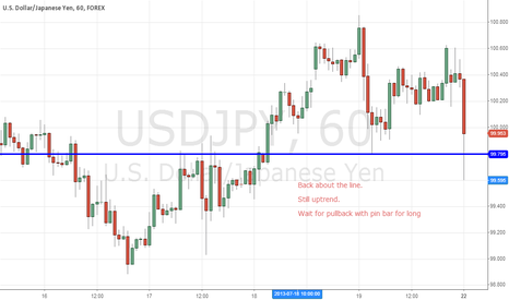 USDJPY: Wait for pin bar