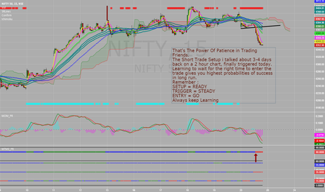NIFTY: NIFTY - Finally