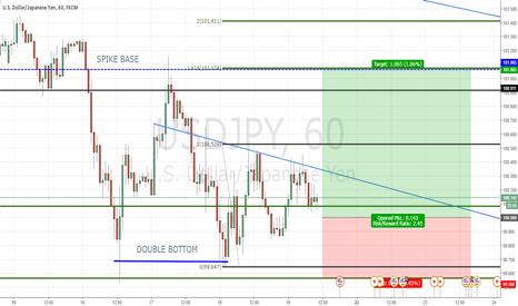 USDJPY: USDJPY: Trading to the spike base