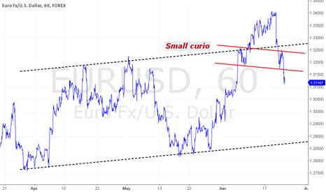 EURUSD: Small curio EU