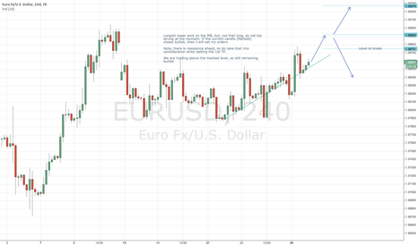 EURUSD: If we break 1.38***, then I will be buying