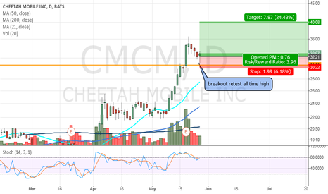 CMCM: Long $CMCM
