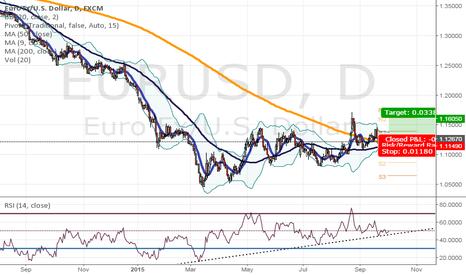 EURUSD: LONG EUR: Long term reversal brewing