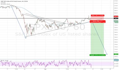 SPX500: Breakout triangle S&P