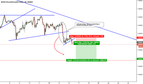 GBPCAD: GBPCAD Short term sell 1hr TF