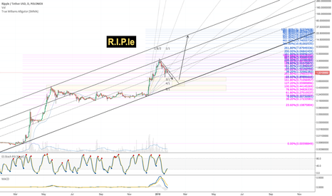 XRPUSDT: R.I.P. [XRPUSD] Ripple to 70 cents