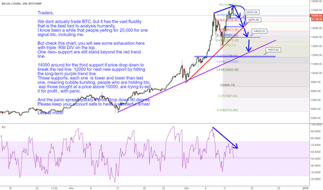 BTCUSD: BTC: panic could spread faster than you thought