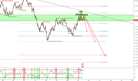 USDCAD: USDCAD TOO BIG FAIL ???