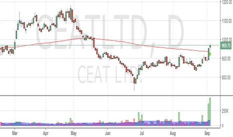 CEATLTD: CEAT : Change in long term trend ?