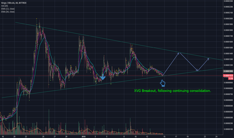 XVGBTC: XVG Breakout followed by Consolidation