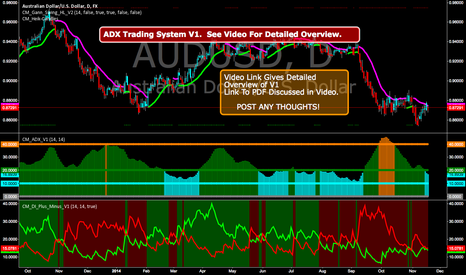 AUDUSD: ADX Trading System Overview! Link To Video!