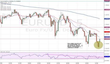 EURUSD: To go long in short term on EUR/USD - tp 1.3084/1.3100