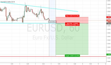 EURUSD: EURUSD - ECB Minimum Bid Rate