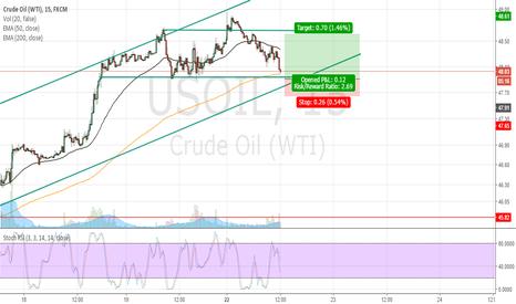 USOIL: Possible buy opportunity