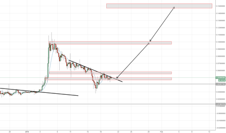 SCUSD: SCUSD ABOUT TO EXPLODE