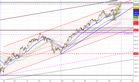 NIFTY: $NIFTY50 some serious hurdle ahead