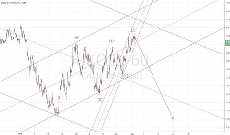 UKOIL: брент - 5-ая волна завершающая большую коррекцию