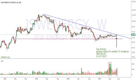 JSWENERGY: JSW Energy