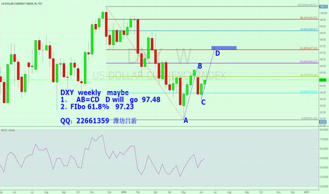 DXY: DXY weekly maybe  AB=CD(97.48) Pattern  and Fibo 61.8% (97.23)