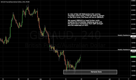 GBPAUD: GBPAUD: Trading the UK Referendum