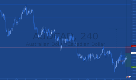 AUDCAD: JeepsonTrading.com // Sell AUDCAD