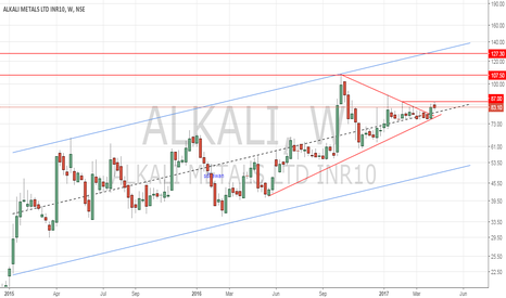 ALKALI: Alkali metal - Watch weekly