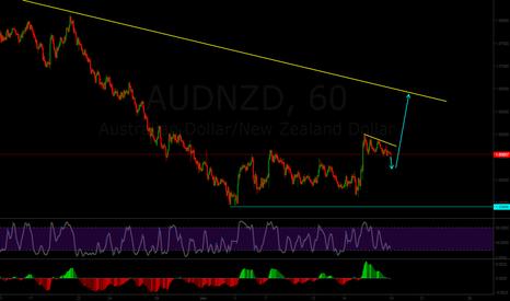 AUDNZD: Buy opportunity on AUDNZD