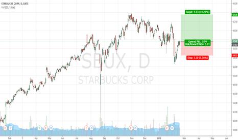 SBUX: Always Starbucks.