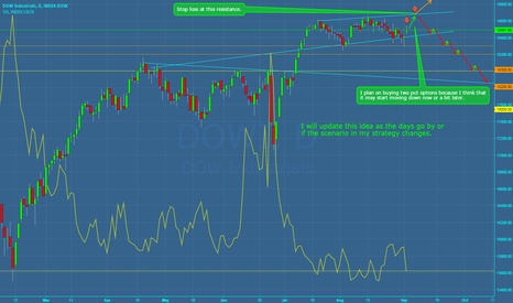 DJI: Dow Jones - Long Term Scenario (Trading Plan)