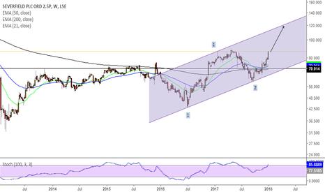 SFR: Will $SFR rise upto 120