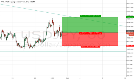 USDJPY: buy usd/jpy